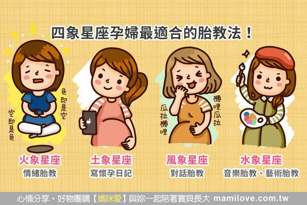 四象星座孕婦最適合的胎教法!