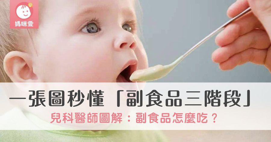 兒科醫師圖解|一張圖秒懂「副食品三階段怎麼吃!」