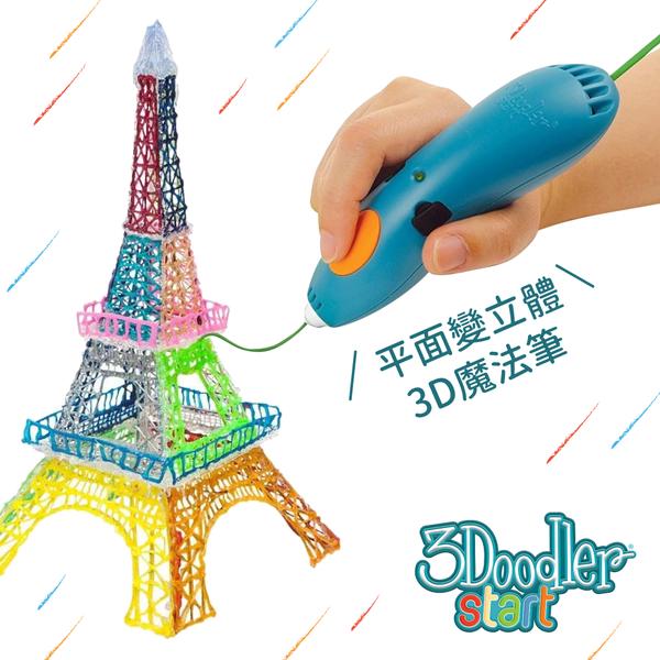 把平面變立體的 3D 列印筆【3Doodler】