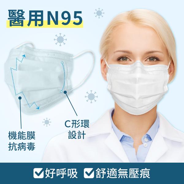 市售唯一平面式 N95 口罩【覓特】雙鋼印醫用防菌口罩