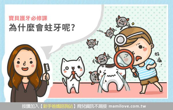 為什麼會蛀牙(齲齒)?