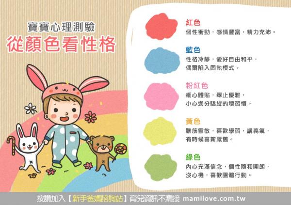 寶寶心理測驗:從顏色看性格
