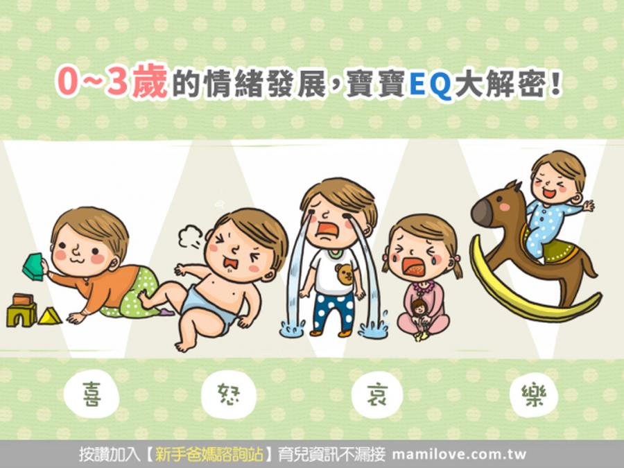 0~3歲的情緒發展,寶寶 EQ大解密!