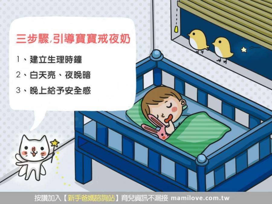 三步驟,引導寶寶戒夜奶