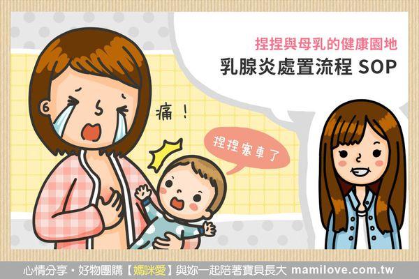 乳腺炎處置流程 SOP