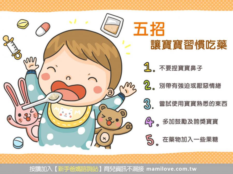 五招讓寶寶習慣吃藥