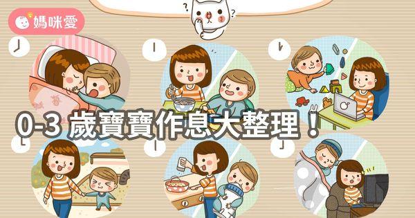 0~3歲寶貝生活作息表懶人包總整理